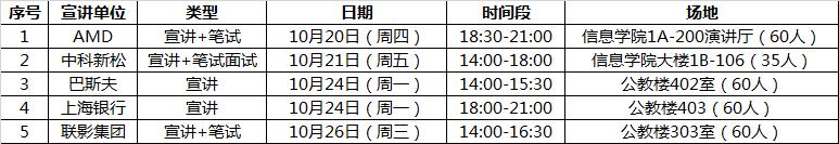 上科大宣讲会时间表.png